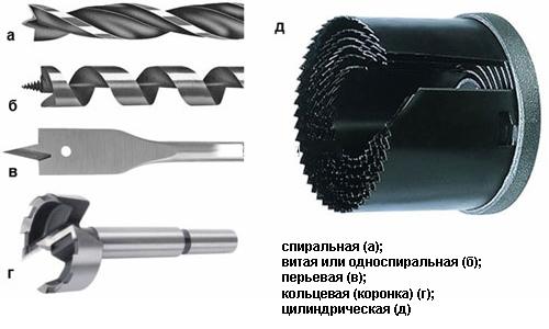 Самодельные верстаки для ручного электроинструмента своими руками фото 671