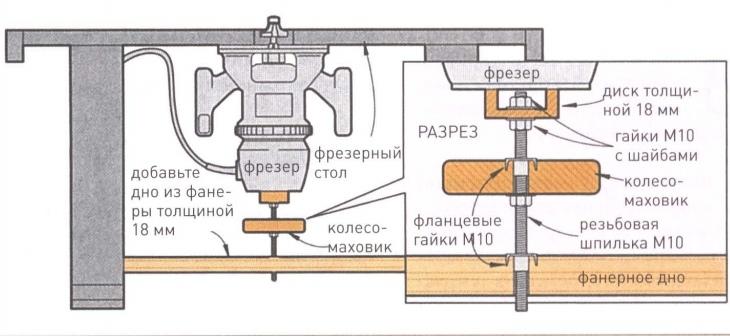 Кровать чердак своими руками эскизы и чертежи фото 254